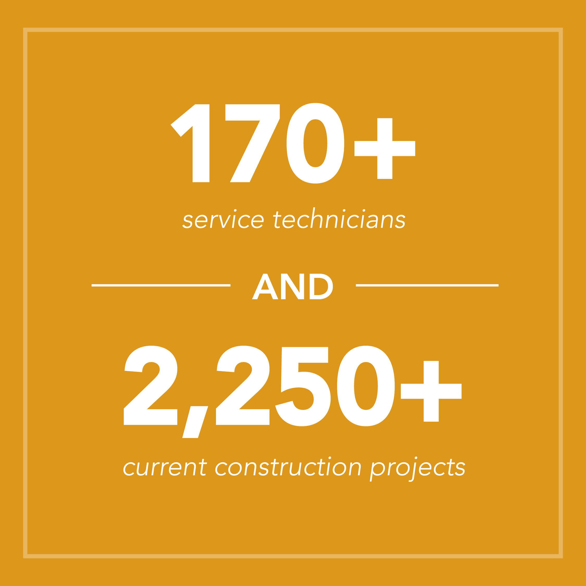 170 plus service technicians and more than 2,250 current construction projects